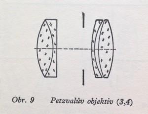 Petzvalův objektiv